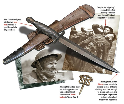FSknife
