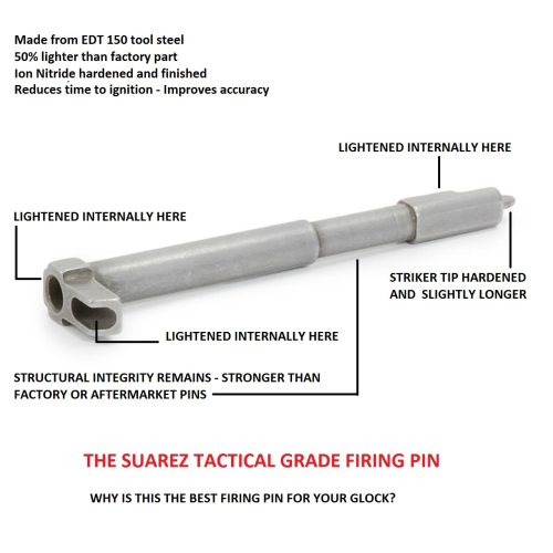 Suarez-firing-pin-is-better